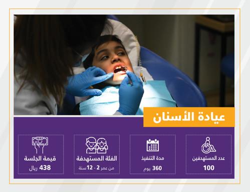 جلسات علاجية بعيادة طب الأسنان